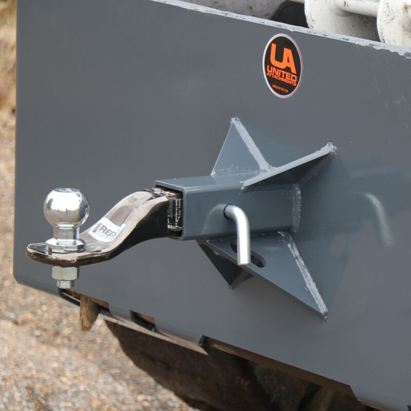 UA Made in the USA | Receiver Mount Plate Attachment