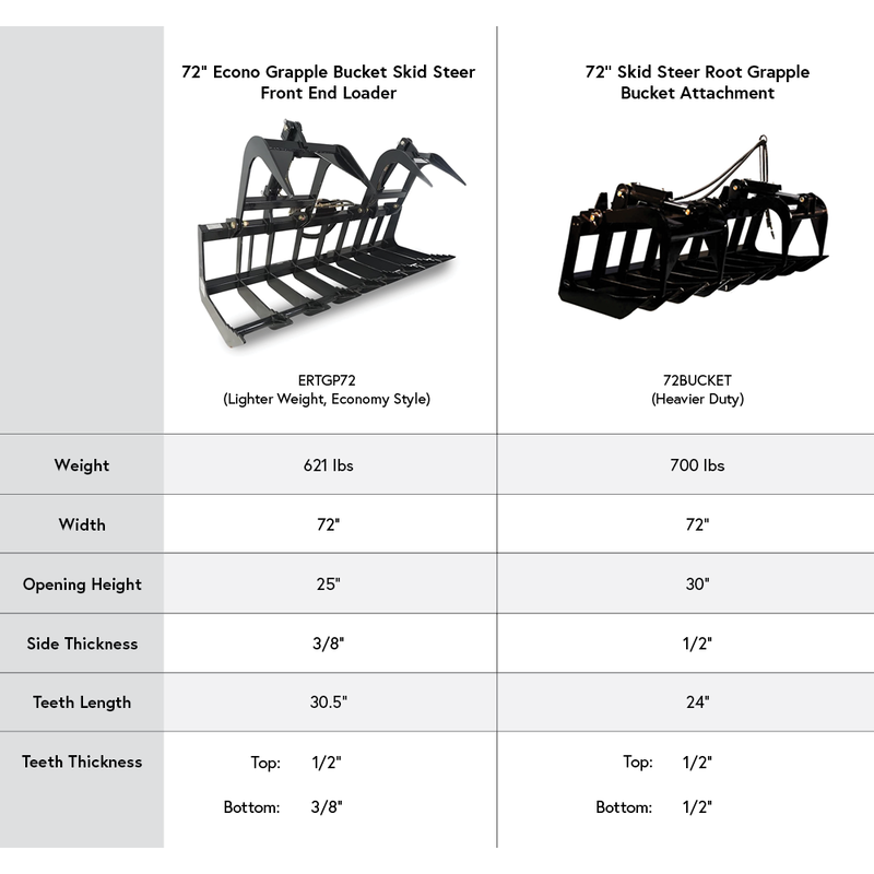 "72"" Heavy-Duty Root Grapple Rake Attachment"